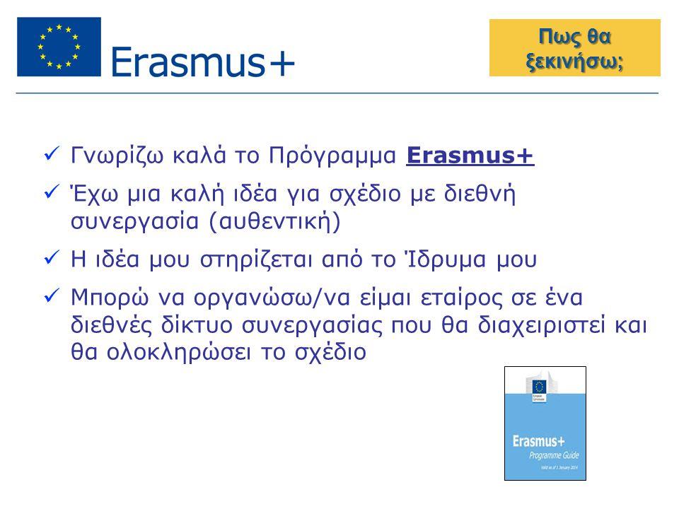 Γνωρίζω καλά το Πρόγραμμα Erasmus+ Έχω μια καλή ιδέα για σχέδιο με διεθνή συνεργασία (αυθεντική) Η ιδέα μου στηρίζεται από το Ίδρυμα μου Μπορώ να οργανώσω/να είμαι εταίρος σε ένα διεθνές δίκτυο συνεργασίας που θα διαχειριστεί και θα ολοκληρώσει το σχέδιο Πως θα ξεκινήσω;