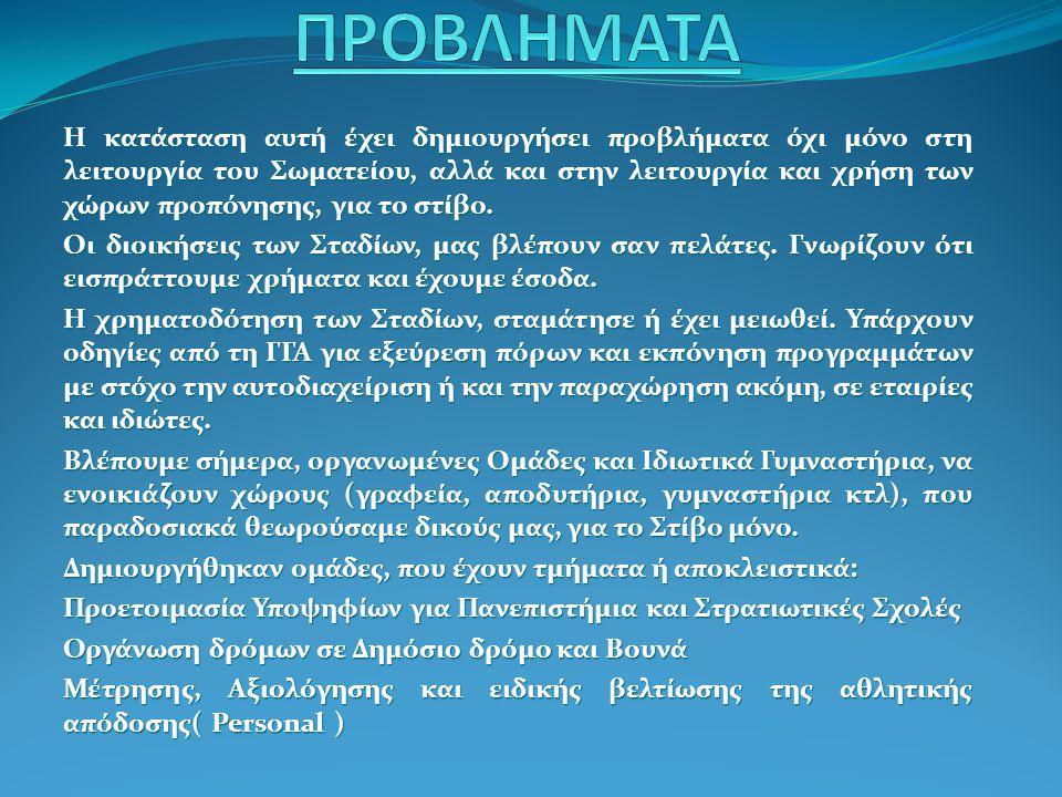 Η κατάσταση αυτή έχει δημιουργήσει προβλήματα όχι μόνο στη λειτουργία του Σωματείου, αλλά και στην λειτουργία και χρήση των χώρων προπόνησης, για το στίβο.
