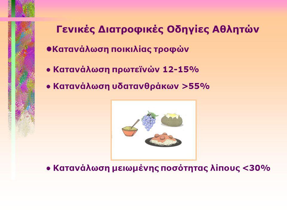 Διαιτητικές Απαιτήσεις Αθλητών Μετα-αγωνιστικό γεύμα αποκατάσταση του γλυκογόνου που χάθηκε με ένα γεύμα υψηλής περιεκτικότητας υδατανθράκων ενυδάτωση