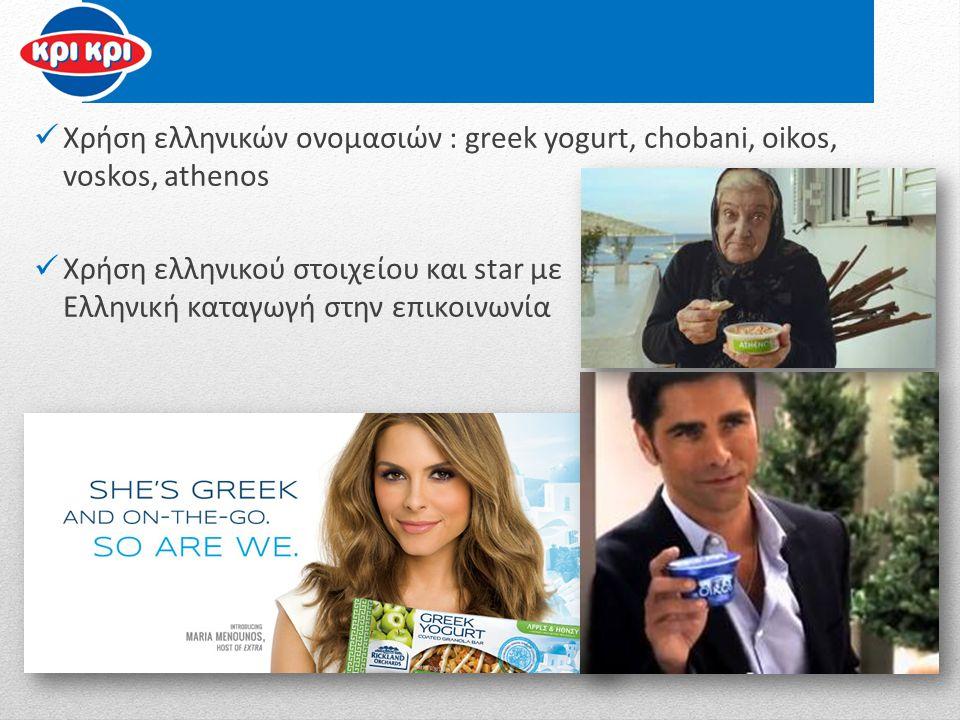 Ν έες χρήσεις αναδεικνύονται διεθνώς μαγειρική και διατροφικά tips με βάση το Greek yogurt δίκτυα λιανικής με Greek yogurt νέες κατηγορίες με ιδέα το Greek yogurt