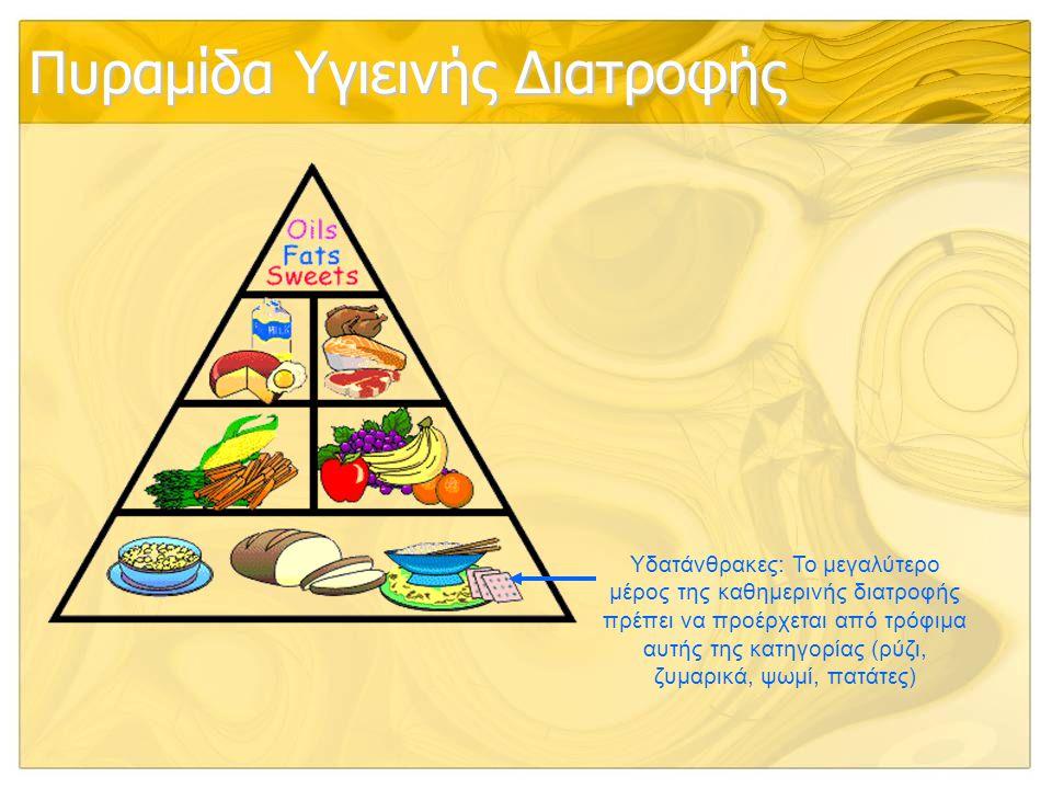 Πυραμίδα Υγιεινής Διατροφής Υδατάνθρακες: Το μεγαλύτερο μέρος της καθημερινής διατροφής πρέπει να προέρχεται από τρόφιμα αυτής της κατηγορίας (ρύζι, ζ
