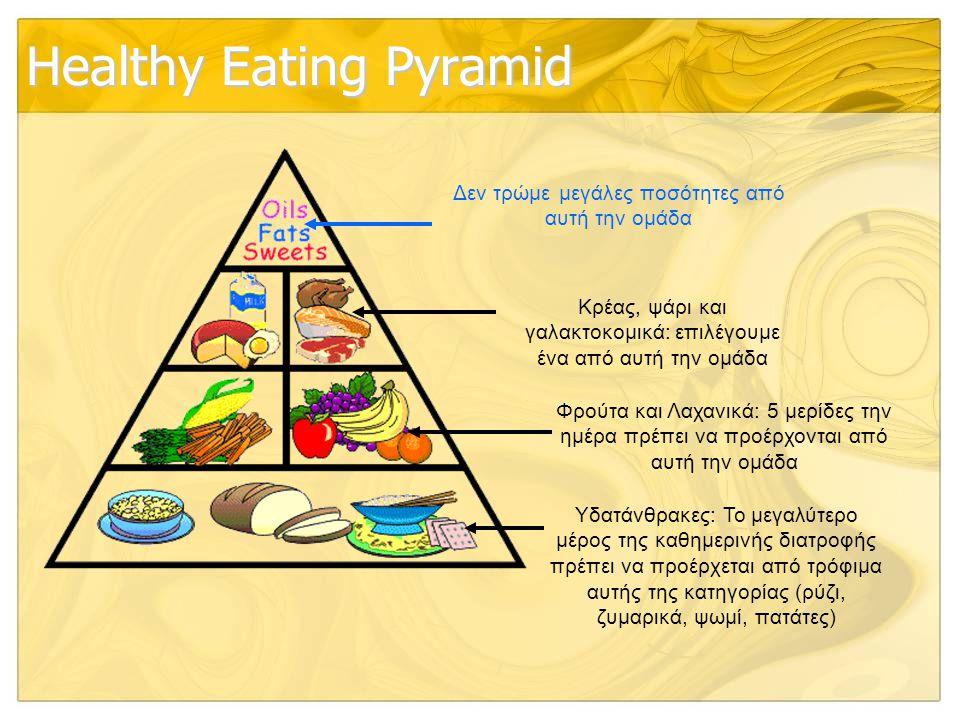 Healthy Eating Pyramid Υδατάνθρακες: Το μεγαλύτερο μέρος της καθημερινής διατροφής πρέπει να προέρχεται από τρόφιμα αυτής της κατηγορίας (ρύζι, ζυμαρι