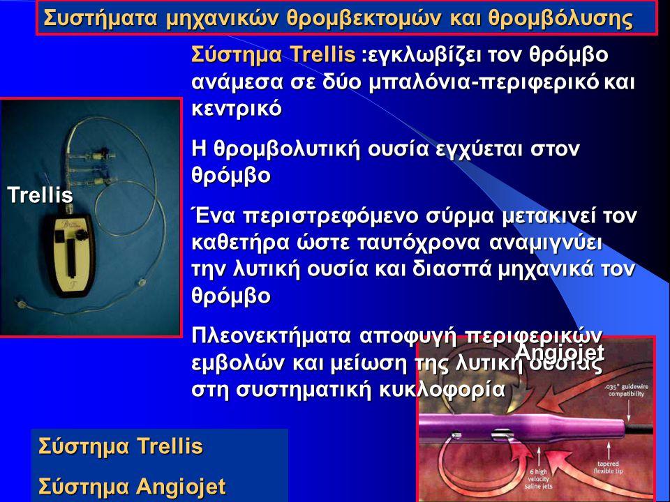 J Vasc Interv Radiol 2003;7:S337-S349 Δοσολογικά σχήματα των θρομβολυτικών ουσιών