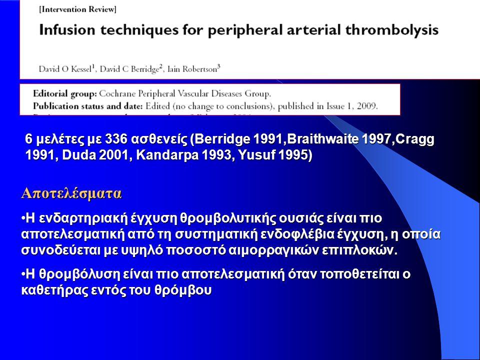 6 μελέτες με 336 ασθενείς (Berridge 1991,Braithwaite 1997,Cragg 1991, Duda 2001, Kandarpa 1993, Yusuf 1995) Aποτελέσματα Η ενδαρτηριακή έγχυση θρομβολ