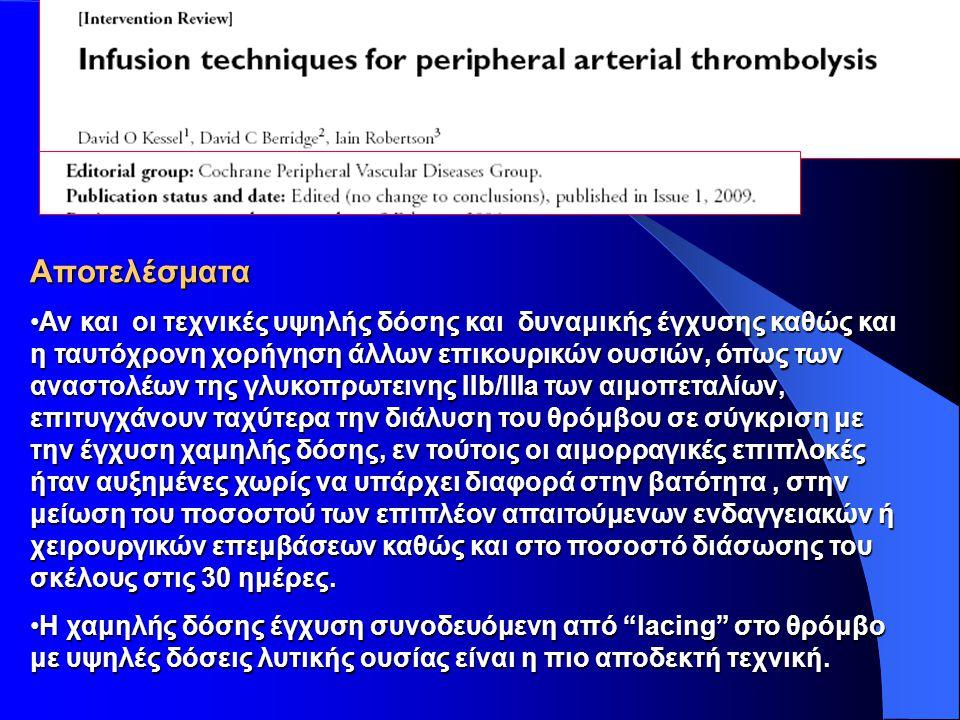 Aποτελέσματα Αν και οι τεχνικές υψηλής δόσης και δυναμικής έγχυσης καθώς και η ταυτόχρονη χορήγηση άλλων επικουρικών ουσιών, όπως των αναστολέων της γ