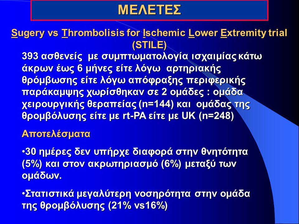 ΜΕΛΕΤΕΣ Sugery vs Thrombolisis for Ischemic Lower Extremity trial (STILE) Η θρομβόλυση είχε καλύτερα αποτελέσματα στην οξεία ισχαιμία στους 6 μήνες ενώ η χειρουργική θεραπεία ήταν καλύτερη στην χρόνια ισχαιμία.Η θρομβόλυση είχε καλύτερα αποτελέσματα στην οξεία ισχαιμία στους 6 μήνες ενώ η χειρουργική θεραπεία ήταν καλύτερη στην χρόνια ισχαιμία.