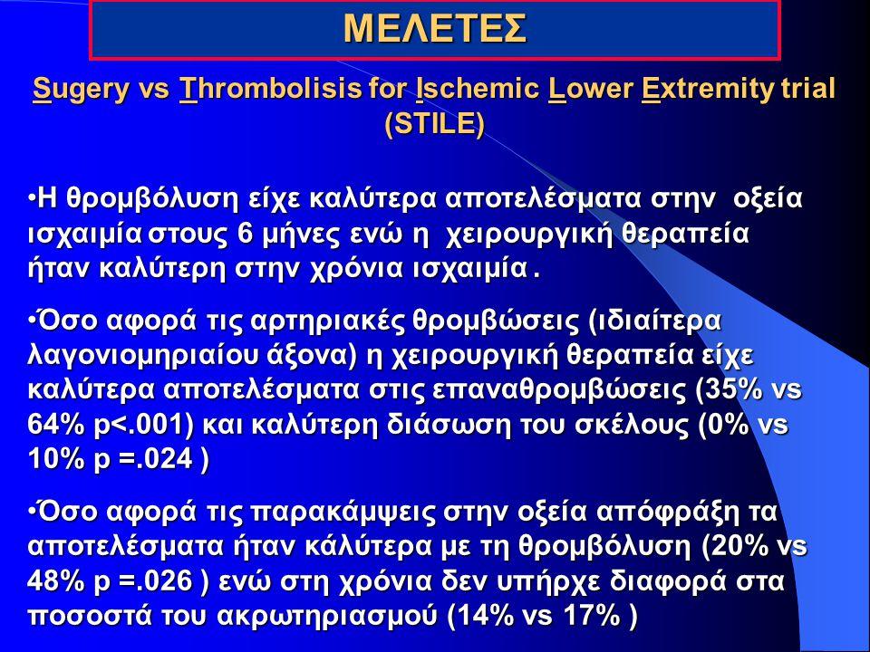 ΜΕΛΕΤΕΣ Sugery vs Thrombolisis for Ischemic Lower Extremity trial (STILE) Η θρομβόλυση είχε καλύτερα αποτελέσματα στην οξεία ισχαιμία στους 6 μήνες εν