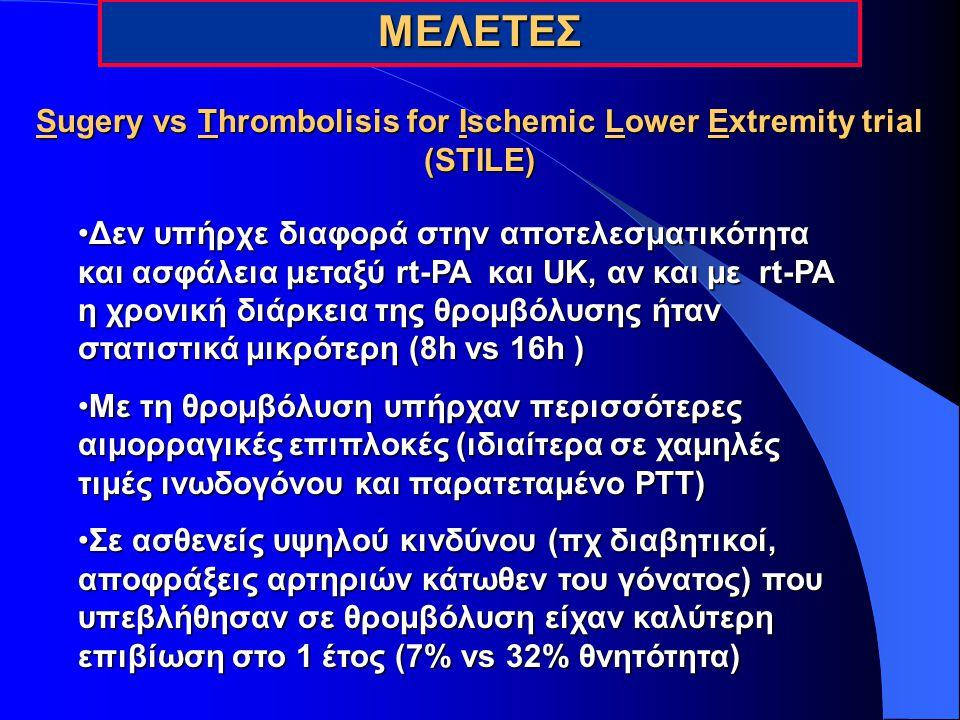 ΜΕΛΕΤΕΣ Thrombolysis Or Peripheral Arterial Surgery for acute ischemia (TOPAS) 213 ασθενείς με οξεία ισχαιμία (αρτηριών και παρακάμψεων, εμβολικής και μη εμβολικής αιτιολογίας) Τα ποσοστά ακρωτηριασμού ήταν ίδια μεταξύ ομάδας θρομβόλυσης και της χειρουργικής (68%) στο 1 χρόνο.Τα ποσοστά ακρωτηριασμού ήταν ίδια μεταξύ ομάδας θρομβόλυσης και της χειρουργικής (68%) στο 1 χρόνο.