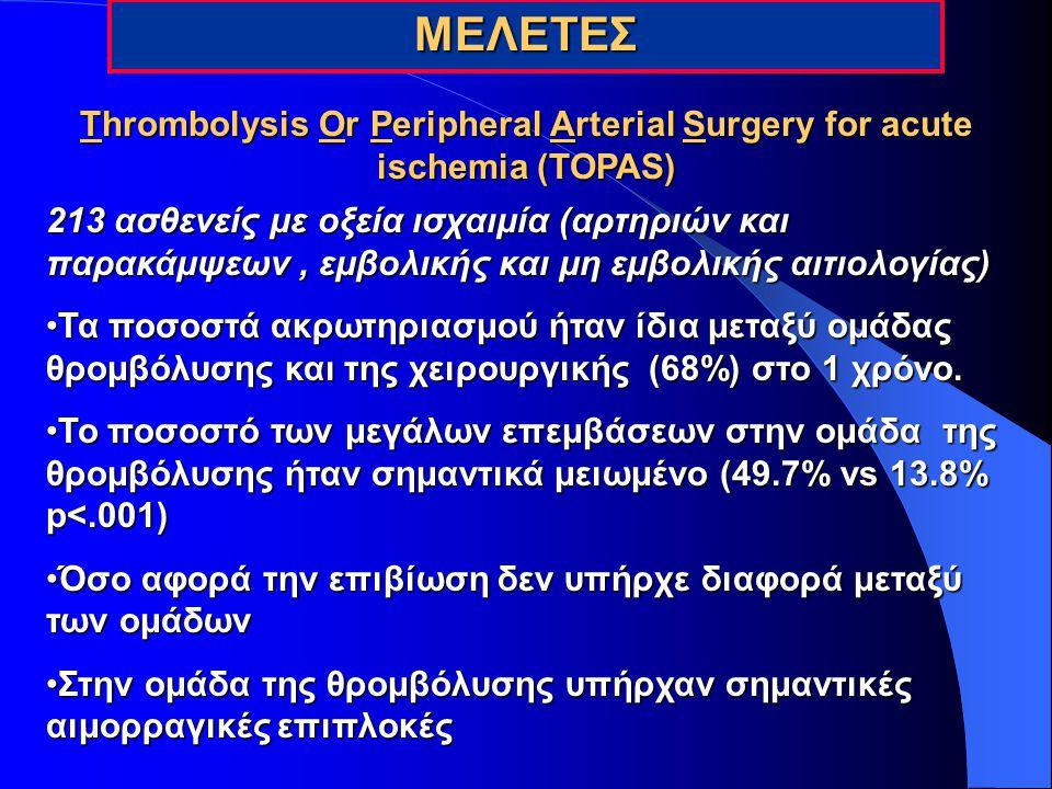 ΜΕΛΕΤΕΣ Αποτελέσματα STILE και TOPAS  Η θνητότητα στην οξεία ισχαιμία στο ένα έτος είναι 10- 20%  Τα αποτελέσματα για τις αποφραγμένες παρακάμψεις είναι καλύτερα από τις αρτηριακές αποφράξεις  Ο κίνδυνος για αιμορραγία είναι μεγαλύτερος στην θρομβόλυση  Ο κίνδυνος για ενδοκράνια αιμορραγία είναι 1-2 % με τη θρομβόλυση  Οι ασθενείς που υπεβλήθησαν σε θρομβόλυση απαιτούσαν λιγότερες χειρουργικές επεμβάσεις