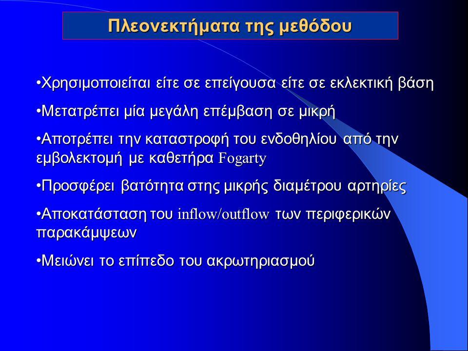 Πλεονεκτήματα της μεθόδου Χρησιμοποιείται είτε σε επείγουσα είτε σε εκλεκτική βάσηΧρησιμοποιείται είτε σε επείγουσα είτε σε εκλεκτική βάση Μετατρέπει