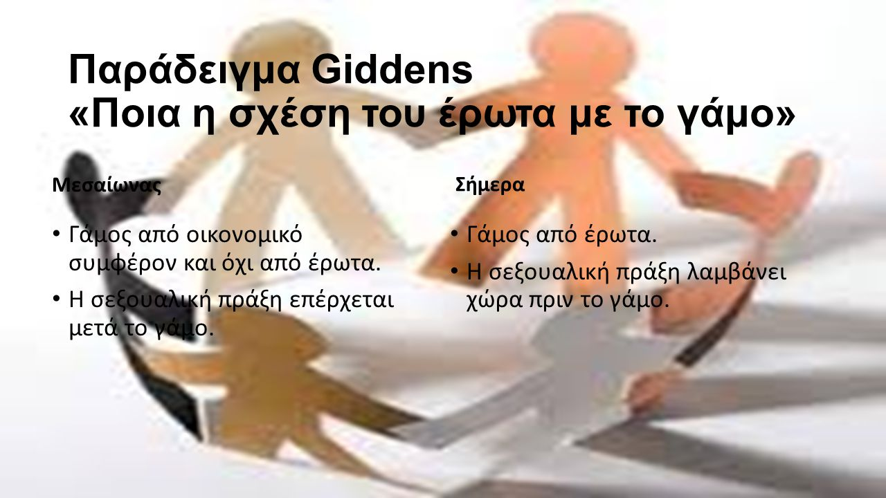 Παράδειγμα Giddens «Ποια η σχέση του έρωτα με το γάμο» Μεσαίωνας Γάμος από οικονομικό συμφέρον και όχι από έρωτα. Η σεξουαλική πράξη επέρχεται μετά το