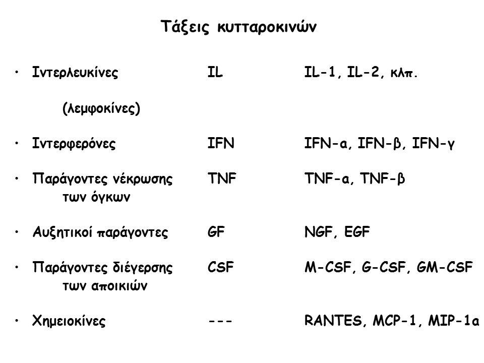 Τάξεις κυτταροκινών ΙντερλευκίνεςILIL-1, IL-2, κλπ. (λεμφοκίνες) ΙντερφερόνεςIFNIFN-a, IFN-β, IFN-γ Παράγοντες νέκρωσης TNFTNF-a, TNF-β των όγκων Αυξη