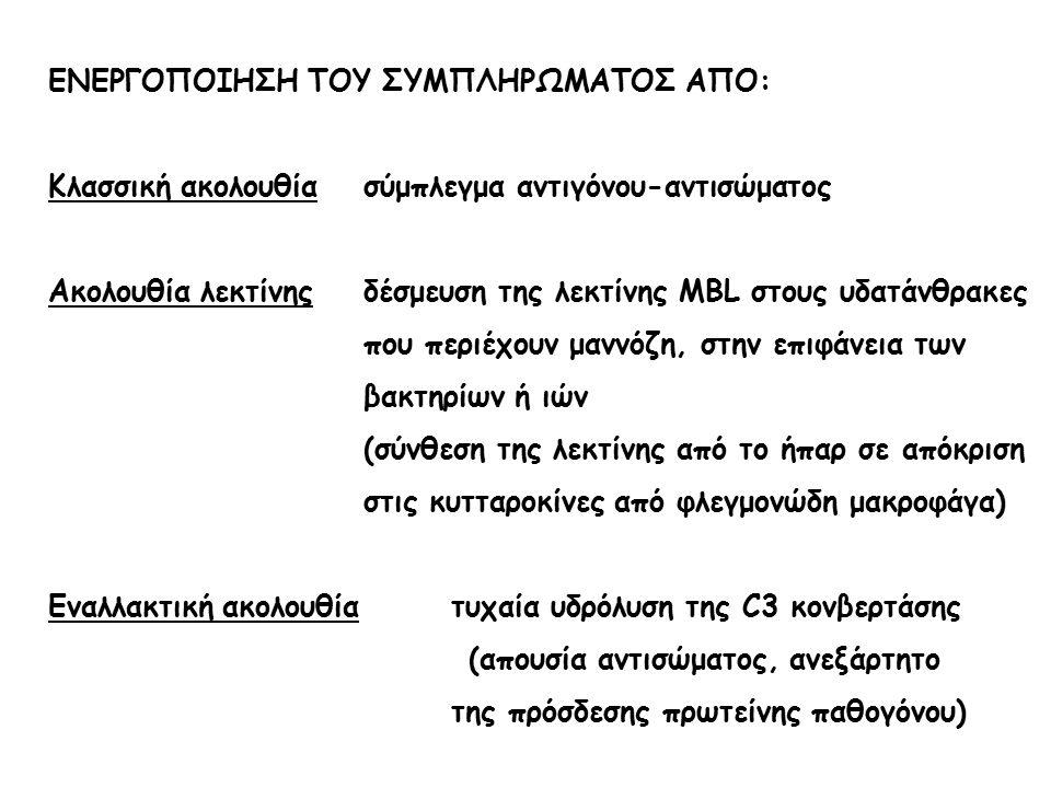 ΕΝΕΡΓΟΠΟΙΗΣΗ ΤΟΥ ΣΥΜΠΛΗΡΩΜΑΤΟΣ ΑΠΟ: Κλασσική ακολουθίασύμπλεγμα αντιγόνου-αντισώματος Ακολουθία λεκτίνηςδέσμευση της λεκτίνης MBL στους υδατάνθρακες π