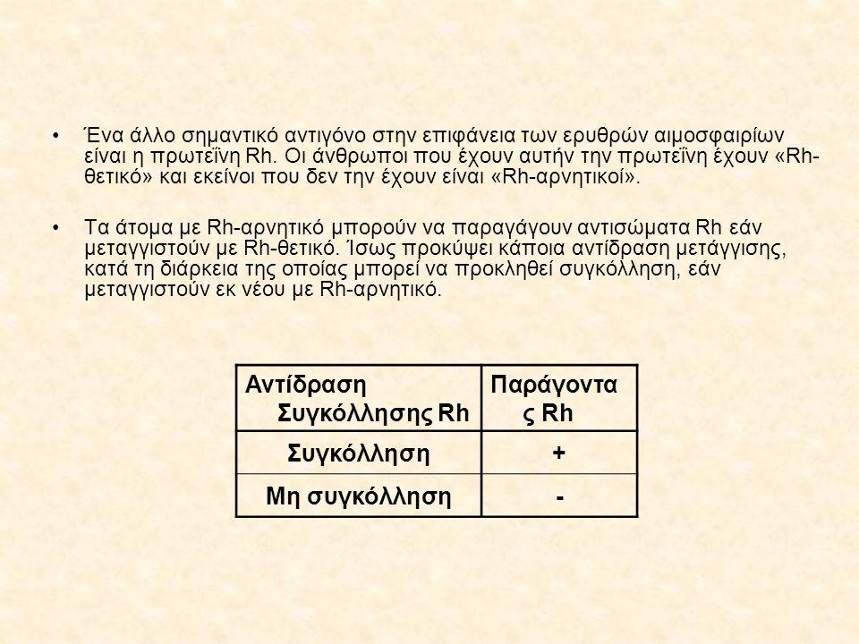 Ένα άλλο σημαντικό αντιγόνο στην επιφάνεια των ερυθρών αιμοσφαιρίων είναι η πρωτεΐνη Rh. Οι άνθρωποι που έχουν αυτήν την πρωτεΐνη έχουν «Rh- θετικό» κ