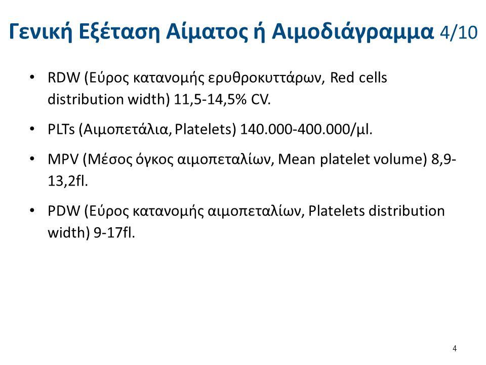 Γενική Εξέταση Αίματος ή Αιμοδιάγραμμα 4/10 RDW (Εύρος κατανομής ερυθροκυττάρων, Red cells distribution width) 11,5-14,5% CV. PLTs (Αιμοπετάλια, Plate
