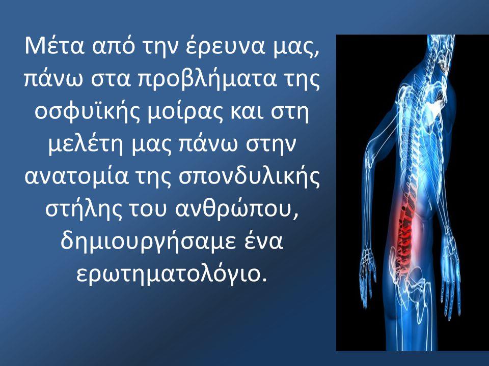 Μέτα από την έρευνα μας, πάνω στα προβλήματα της οσφυϊκής μοίρας και στη μελέτη μας πάνω στην ανατομία της σπονδυλικής στήλης του ανθρώπου, δημιουργήσαμε ένα ερωτηματολόγιο.
