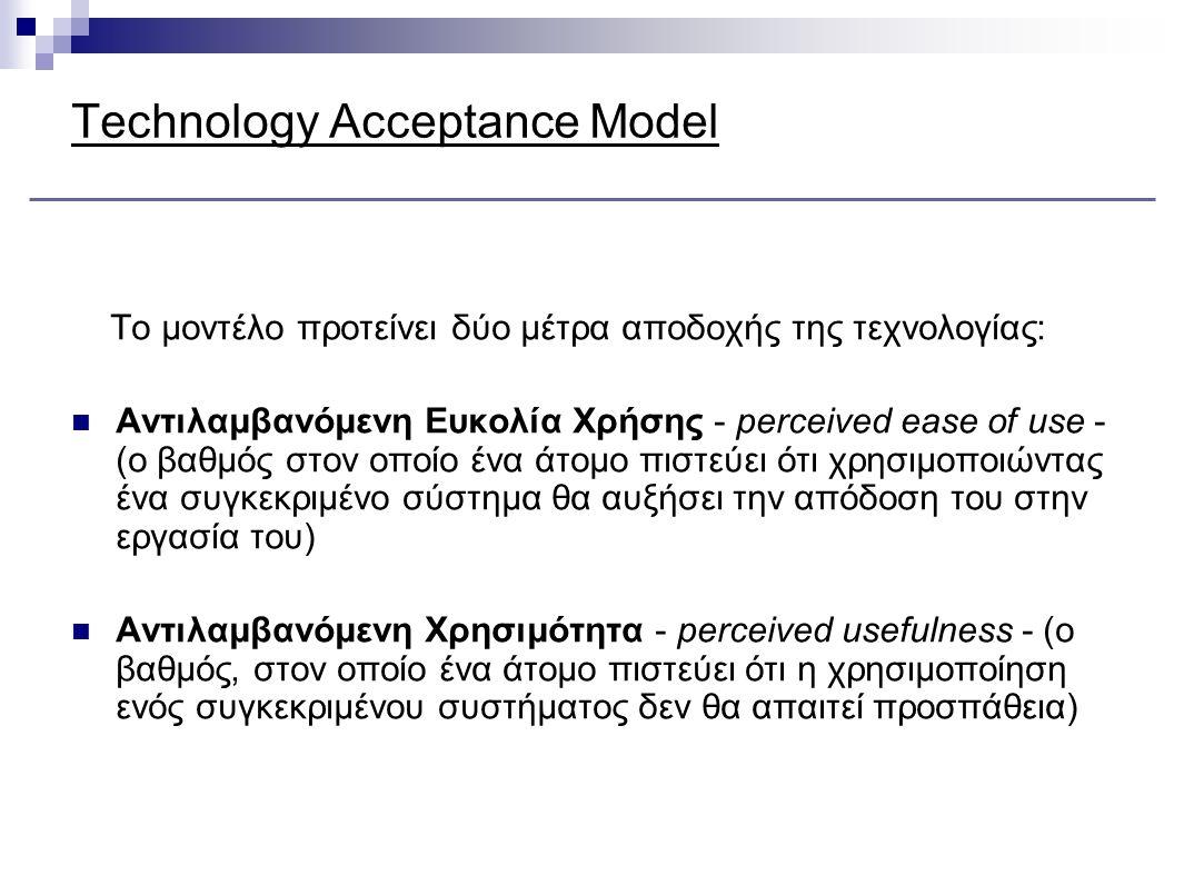 Technology Acceptance Model Άλλες μεταβλητές του μοντέλου: Στάση προς τη Χρήση - attitude towards use - (είναι η αξιολόγηση του χρήστη όσον αφορά την τοποθέτηση μιας συγκεκριμένης εφαρμογής πληροφοριακών συστημάτων) Συμπεριφορική Πρόθεση για Χρήση - Βehavioural intention to use - (είναι ένα μέτρο της πιθανότητας ότι ένα άτομο θα χρησιμοποιήσει μια συγκεκριμένη εφαρμογή).