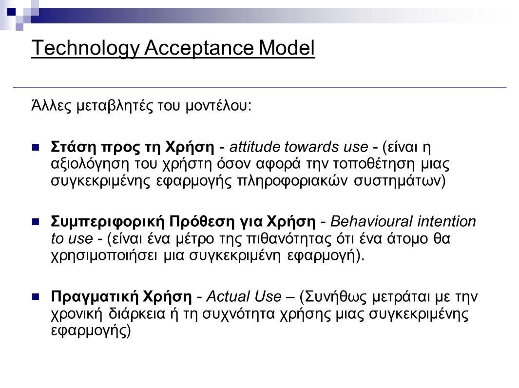 Παράδειγμα ερωτηματολογίου βασισμένο στο TAM Για την αξιολόγηση του συστήματος agora : Mε βάση την Αντιλαμβανόμενη Χρησιμότητα 1.