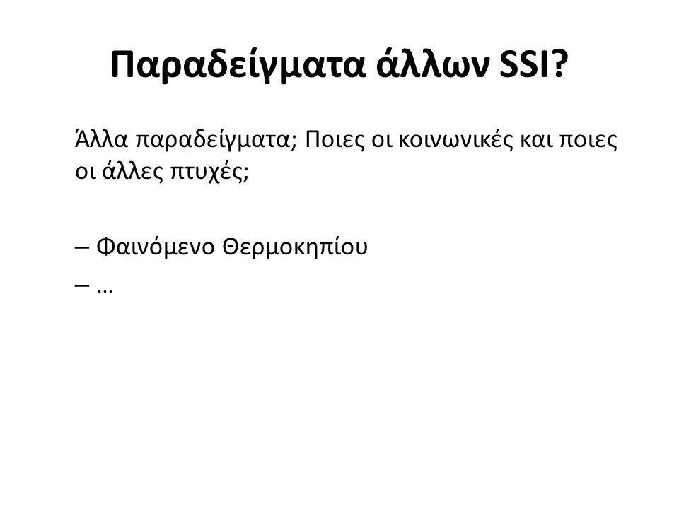 Παραδείγματα άλλων SSI? Άλλα παραδείγματα; Ποιες οι κοινωνικές και ποιες οι άλλες πτυχές; – Φαινόμενο Θερμοκηπίου – …