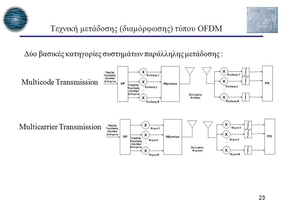 23 Τεχνική μετάδοσης (διαμόρφωσης) τύπου OFDM Δύο βασικές κατηγορίες συστημάτων παράλληλης μετάδοσης : Multicarrier Transmission Multicarrier Transmis