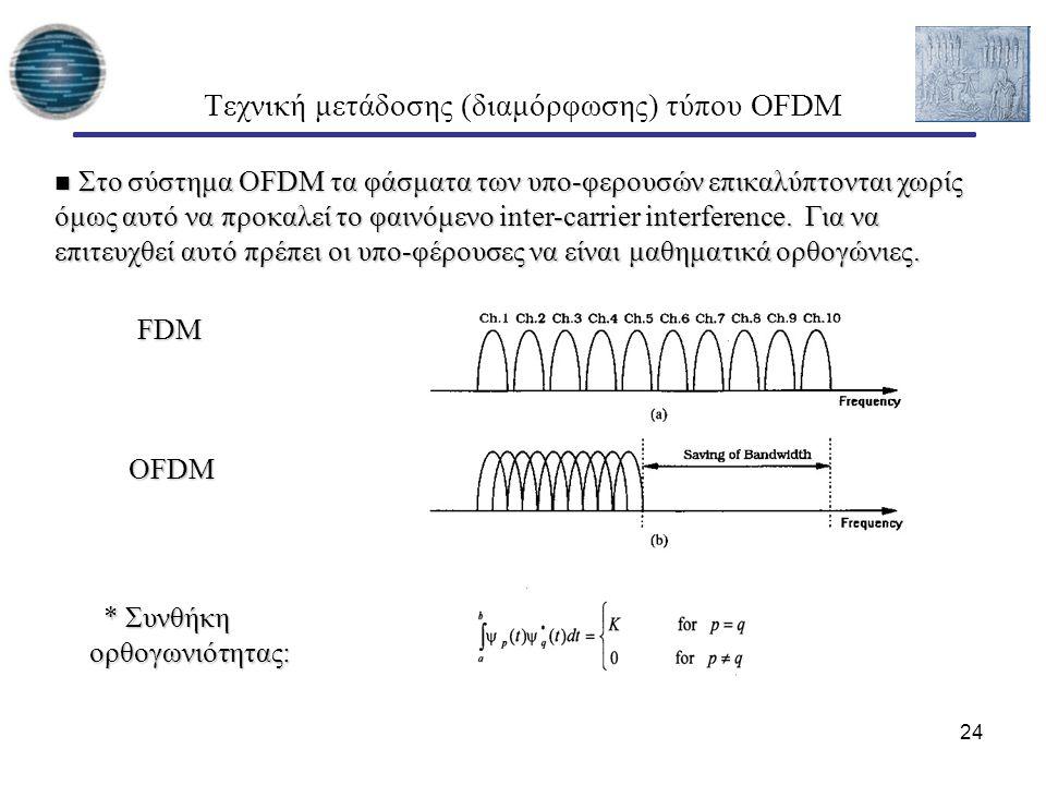 24 Τεχνική μετάδοσης (διαμόρφωσης) τύπου OFDM Στο σύστημα OFDM τα φάσματα των υπο-φερουσών επικαλύπτονται χωρίς όμως αυτό να προκαλεί το φαινόμενο int