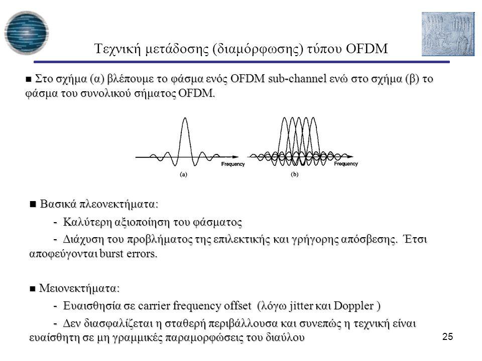 25 Τεχνική μετάδοσης (διαμόρφωσης) τύπου OFDM Στο σχήμα (α) βλέπουμε το φάσμα ενός OFDM sub-channel ενώ στο σχήμα (β) το φάσμα του συνολικού σήματος O