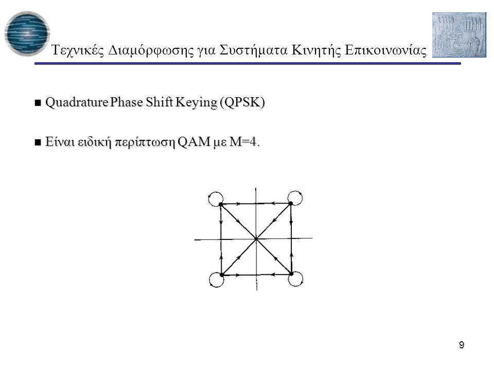 9 Τεχνικές Διαμόρφωσης για Συστήματα Κινητής Επικοινωνίας Quadrature Phase Shift Keying (QPSK) Quadrature Phase Shift Keying (QPSK) Είναι ειδική περίπ