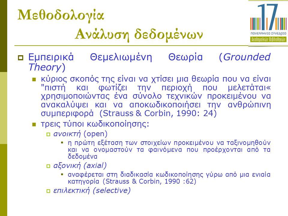 Μεθοδολογία Ανάλυση δεδομένων  Εμπειρικά Θεμελιωμένη Θεωρία (Grounded Theory) κύριος σκοπός της είναι να χτίσει μια θεωρία που να είναι