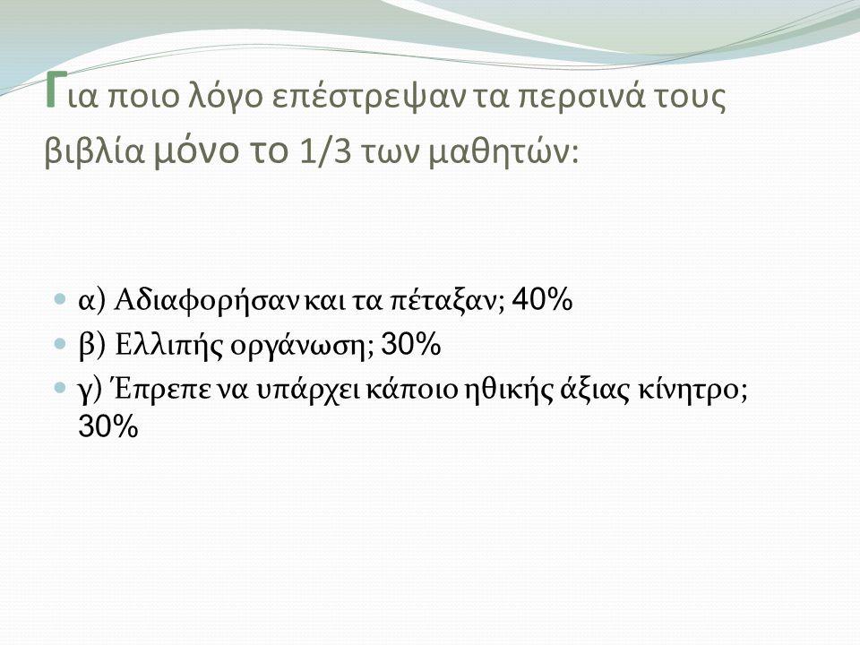 Γ ια ποιο λόγο επέστρεψαν τα περσινά τους βιβλία μόνο το 1/3 των μαθητών: α) Αδιαφορήσαν και τα πέταξαν; 40% β) Ελλιπής οργάνωση; 30% γ) Έπρεπε να υπάρχει κάποιο ηθικής άξιας κίνητρο; 30%