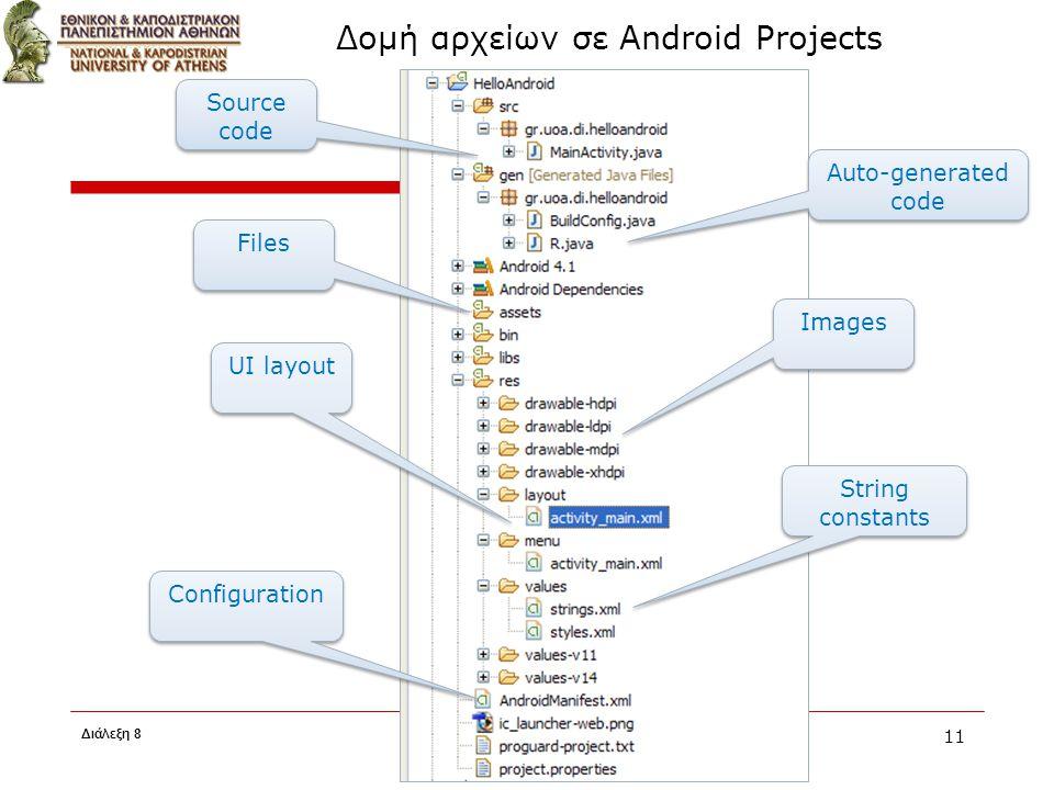 Δομή αρχείων σε Android Projects 11 Source code Auto-generated code Auto-generated code UI layout String constants String constants Configuration File