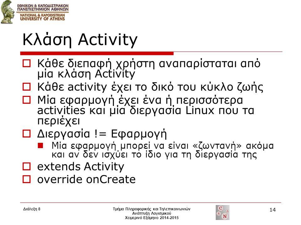 Κλάση Activity  Κάθε διεπαφή χρήστη αναπαρίσταται από μία κλάση Activity  Κάθε activity έχει το δικό του κύκλο ζωής  Μία εφαρμογή έχει ένα ή περισσ