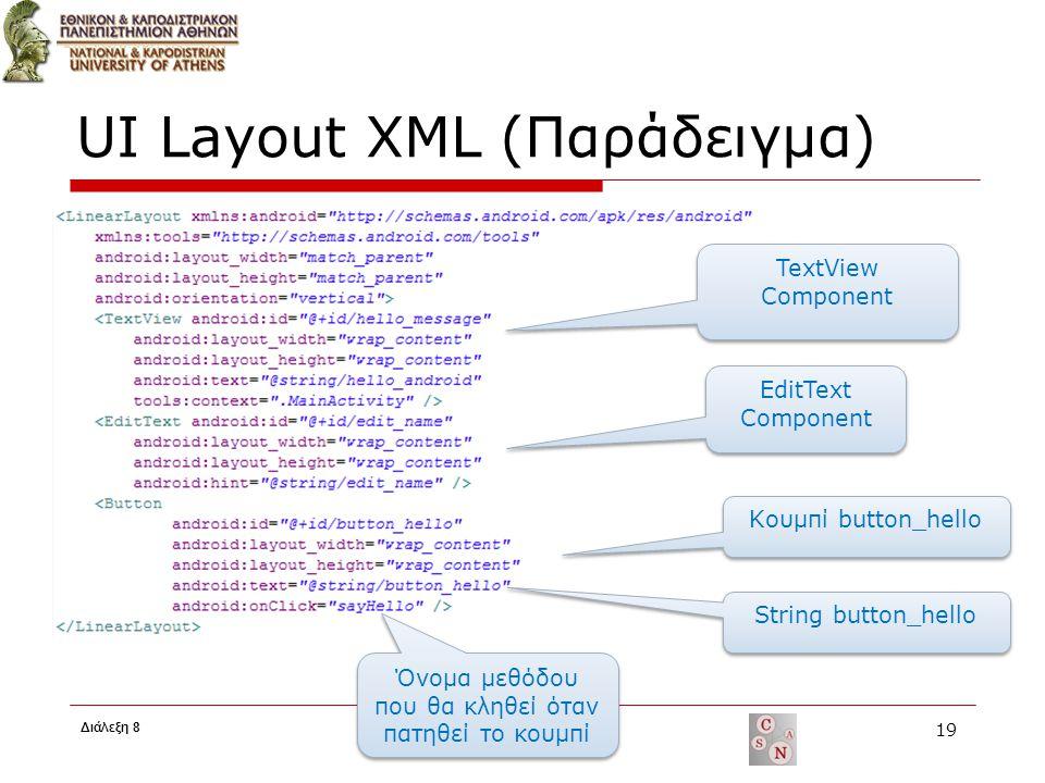 UI Layout XML (Παράδειγμα) 19 TextView Component EditText Component Κουμπί button_hello String button_hello Όνομα μεθόδου που θα κληθεί όταν πατηθεί τ