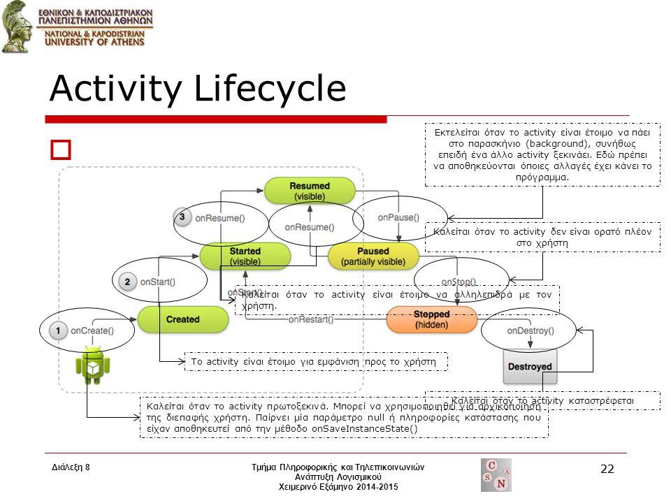 Activity Lifecycle  Τμήμα Πληροφορικής και Τηλεπικοινωνιών Ανάπτυξη Λογισμικού Χειμερινό Εξάμηνο 2014-2015 22 Διάλεξη 8 22 Καλείται όταν το activity