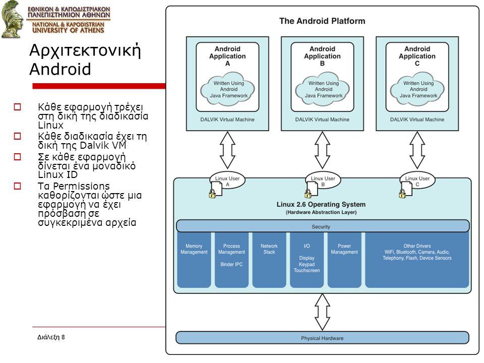 Αρχιτεκτονική Android 6  Κάθε εφαρμογή τρέχει στη δική της διαδικασία Linux  Κάθε διαδικασία έχει τη δική της Dalvik VM  Σε κάθε εφαρμογή δίνεται έ