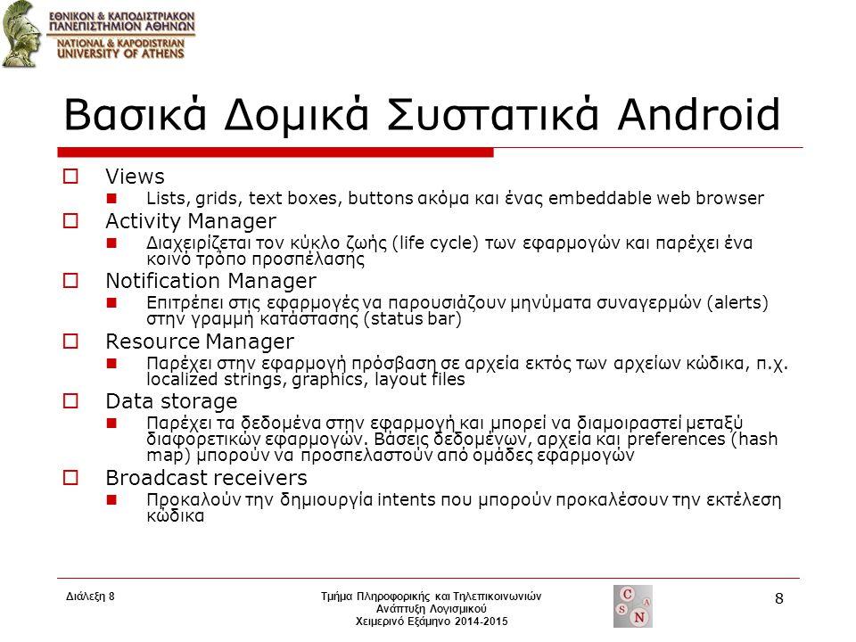 Βασικά Δομικά Συστατικά Android  Views Lists, grids, text boxes, buttons ακόμα και ένας embeddable web browser  Activity Manager Διαχειρίζεται τον κ