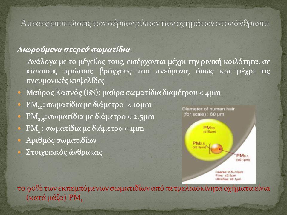 Αιωρούμενα στερεά σωματίδια Ανάλογα με το μέγεθος τους, εισέρχονται μέχρι την ρινική κοιλότητα, σε κάποιους πρώτους βρόγχους του πνεύμονα, όπως και μέχρι τις πνευμονικές κυψελίδες Μαύρος Καπνός (BS): μαύρα σωματίδια διαμέτρου < 4μm ΡΜ 10 : σωματίδια με διάμετρο < 10μm ΡΜ 2.5 : σωματίδια με διάμετρο < 2.5μm ΡΜ 1 : σωματίδια με διάμετρο < 1μm Αριθμός σωματιδίων Στοιχειακός άνθρακας το 90% των εκπεμπόμενων σωματιδίων από πετρελαιοκίνητα οχήματα είναι (κατά μάζα) ΡΜ 1