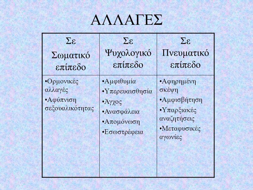 Αναγκαίες Δεξιότητες 1. Συναισθηματικές δεξιότητες 2. Γνωστικές δεξιότητες 3. Κοινωνικές δεξιότητες