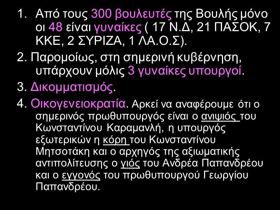 1.Από τους 300 βουλευτές της Βουλής μόνο οι 48 είναι γυναίκες ( 17 Ν.Δ, 21 ΠΑΣΟΚ, 7 ΚΚΕ, 2 ΣΥΡΙΖΑ, 1 ΛΑ.Ο.Σ).