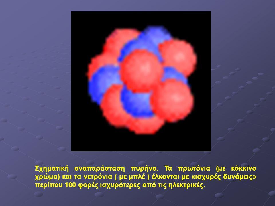 Σχηματική αναπαράσταση πυρήνα. Τα πρωτόνια (με κόκκινο χρώμα) και τα νετρόνια ( με μπλέ ) έλκονται με «ισχυρές δυνάμεις» περίπου 100 φορές ισχυρότερες