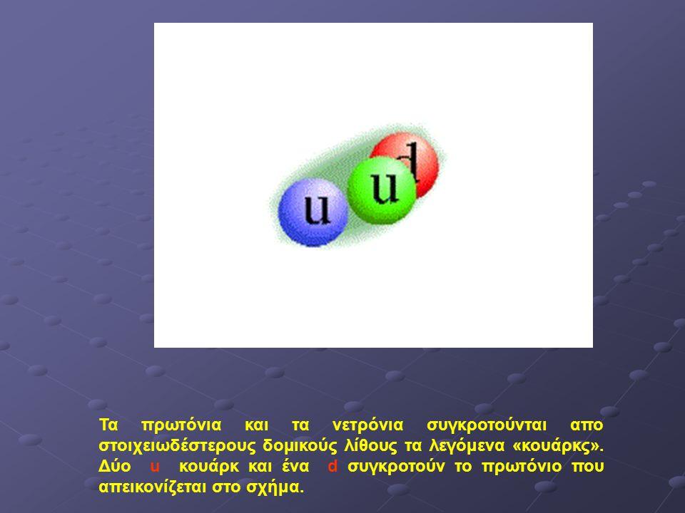 Τα πρωτόνια και τα νετρόνια συγκροτούνται απο στοιχειωδέστερους δομικούς λίθους τα λεγόμενα «κουάρκς». Δύο u κουάρκ και ένα d συγκροτούν το πρωτόνιο π