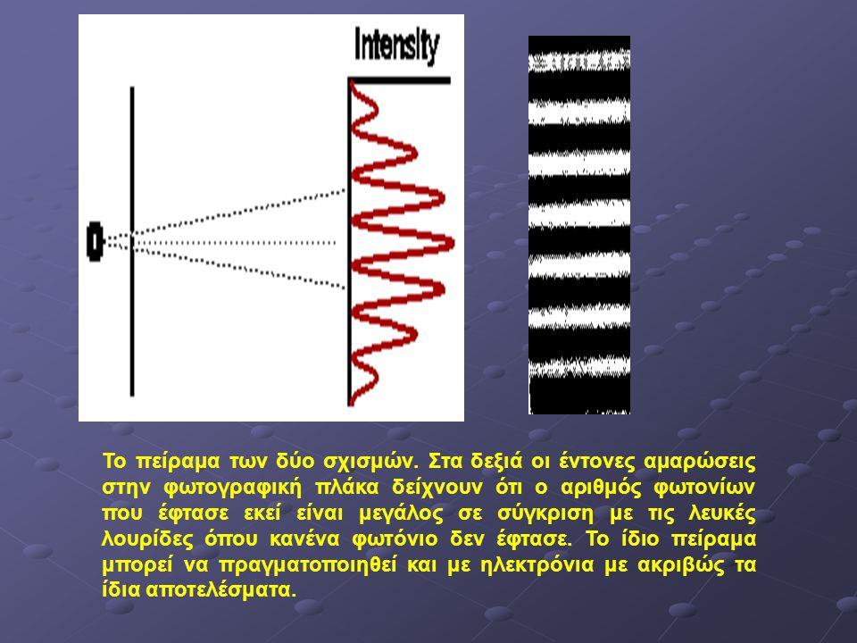 Το πείραμα των δύο σχισμών. Στα δεξιά οι έντονες αμαρώσεις στην φωτογραφική πλάκα δείχνουν ότι ο αριθμός φωτονίων που έφτασε εκεί είναι μεγάλος σε σύγ
