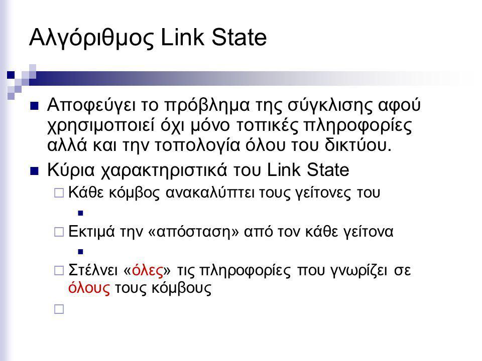 Αλγόριθμος Link State Αποφεύγει το πρόβλημα της σύγκλισης αφού χρησιμοποιεί όχι μόνο τοπικές πληροφορίες αλλά και την τοπολογία όλου του δικτύου.