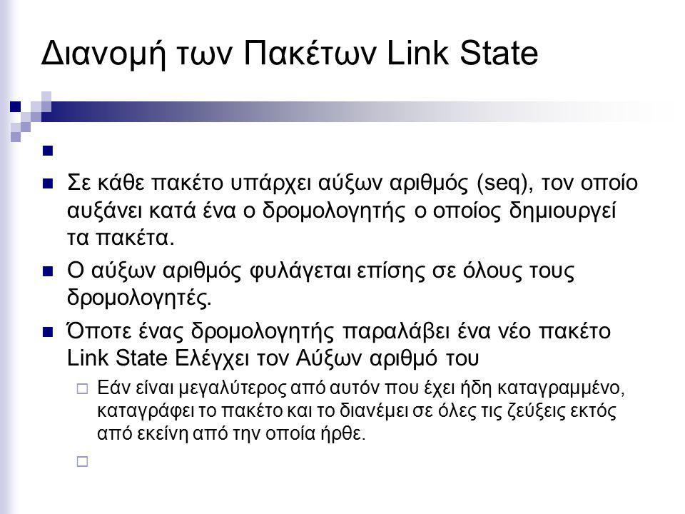 Διανομή των Πακέτων Link State Σε κάθε πακέτο υπάρχει αύξων αριθμός (seq), τον οποίο αυξάνει κατά ένα ο δρομολογητής ο οποίος δημιουργεί τα πακέτα.