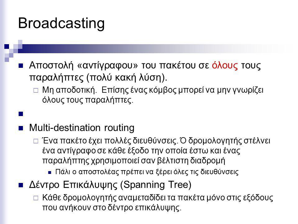 Broadcasting Αποστολή «αντίγραφου» του πακέτου σε όλους τους παραλήπτες (πολύ κακή λύση).