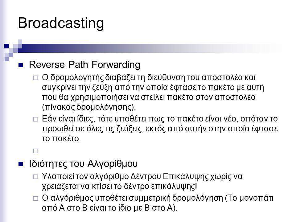 Broadcasting Reverse Path Forwarding  Ο δρομολογητής διαβάζει τη διεύθυνση του αποστολέα και συγκρίνει την ζεύξη από την οποία έφτασε το πακέτο με αυτή που θα χρησιμοποιήσει να στείλει πακέτα στον αποστολέα (πίνακας δρομολόγησης).