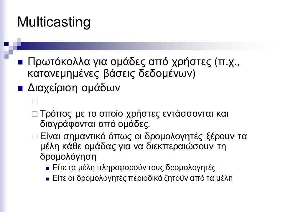 Multicasting Πρωτόκολλα για ομάδες από χρήστες (π.χ., κατανεμημένες βάσεις δεδομένων) Διαχείριση ομάδων   Τρόπος με το οποίο χρήστες εντάσσονται και διαγράφονται από ομάδες.