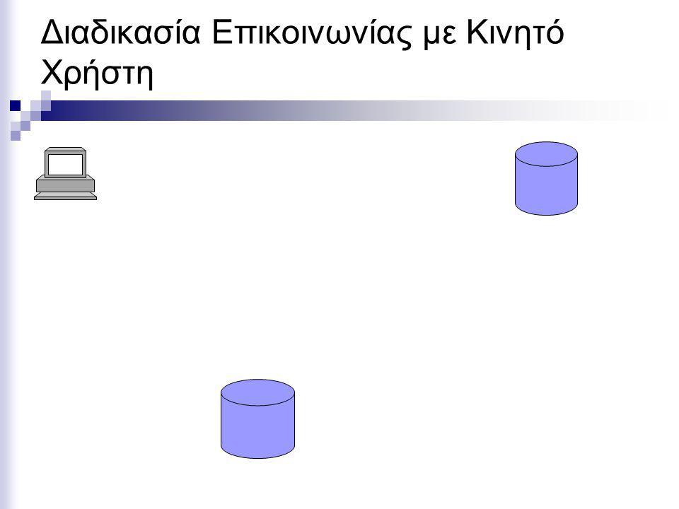 Διαδικασία Επικοινωνίας με Κινητό Χρήστη