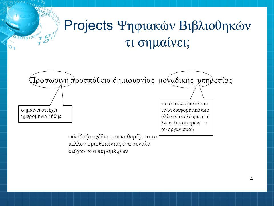 5 Ευρωπαϊκή Επιτροπή - Πλαίσια 3 ο Πλαίσιο 1990 - 1994 4 ο Πλαίσιο 1994 - 1998 5 ο Πλαίσιο 1998 - 2002 6 ο Πλαίσιο 2002 - 2006 7 ο Πλαίσιο 2006 - 2010 Μηχαναγνώσιμες βιβλιογραφίες Δικτύωση Βιβλιοθηκών και διασύνδεση συστημάτων Καινοτόμες υπηρεσίες Βιβλιοθηκών Τεχνολογικά εργαλεία και π ροϊόντα βιβλιοθηκών Συστήματα βιβλιοθηκών προσανατολισμένα στα δίκτυα Συστήματα Τηλεματικής για συνεργασία και δικτύωση των βιβλιοθηκών Υπηρεσίες Βιβλιοθηκών για πρόσβαση σε δ ικτυωμένους πόρους πληροφοριών Βελτίωση πρόσβασης και διατήρησης πόρων Επιτάχυνση διάθεσης προηγμένων τεχνολογιών Ενθάρρυνση σύγκλισης των τεχνικών προσεγγίσεων και εφαρμογών Υποστήριξη αύξησης συνεργασίας κατόχων π όρων με υπεύθυνους τεχνολογική ανάπτυξη Τεχνολογίες γνώσης και ψηφιακό περιεχόμενο Έξυπνες διεπαφές Ψηφιοποίηση και online προσβασιμότητα Διατήρηση του ψηφιακού περιεχομένου