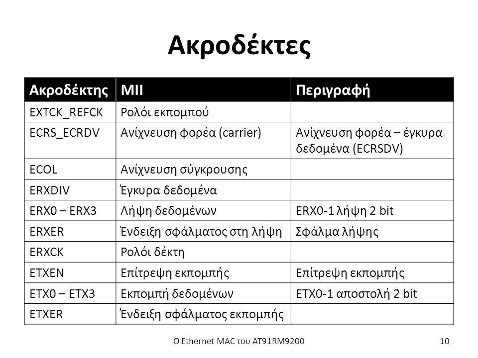 Ακροδέκτες ΑκροδέκτηςMIIΠεριγραφή EXTCK_REFCKΡολόι εκπομπού ECRS_ECRDVΑνίχνευση φορέα (carrier)Ανίχνευση φορέα – έγκυρα δεδομένα (ECRSDV) ECOLΑνίχνευση σύγκρουσης ERXDIVΈγκυρα δεδομένα ERX0 – ERX3Λήψη δεδομένωνERX0-1 λήψη 2 bit ERXERΈνδειξη σφάλματος στη λήψηΣφάλμα λήψης ERXCKΡολόι δέκτη ETXENΕπίτρεψη εκπομπής ETX0 – ETX3Εκπομπή δεδομένωνETX0-1 αποστολή 2 bit ETXERΈνδειξη σφάλματος εκπομπής Ο Ethernet MAC του AT91RM920010