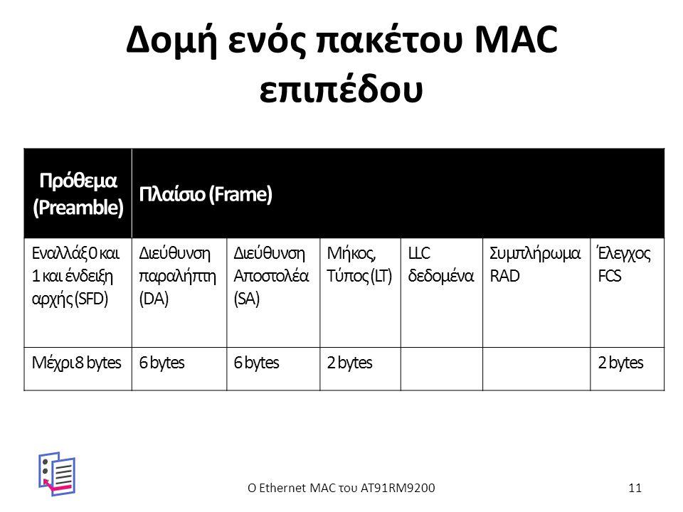 Δομή ενός πακέτου MAC επιπέδου Πρόθεμα (Preamble) Πλαίσιο (Frame) Εναλλάξ 0 και 1 και ένδειξη αρχής (SFD) Διεύθυνση παραλήπτη (DA) Διεύθυνση Αποστολέα (SA) Μήκος, Τύπος (LT) LLC δεδομένα Συμπλήρωμα RAD Έλεγχος FCS Μέχρι 8 bytes6 bytes 2 bytes Ο Ethernet MAC του AT91RM920011